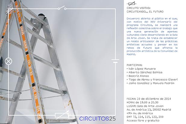 Circuito Visitas_Circuiteando...el futuro copy
